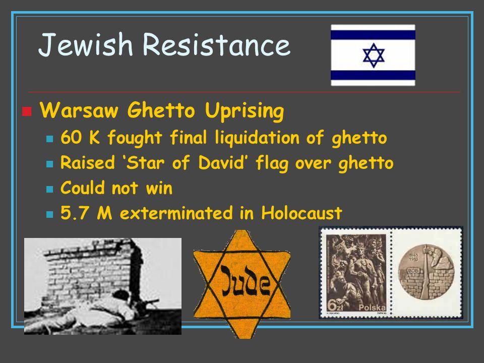 Jewish Resistance Warsaw Ghetto Uprising
