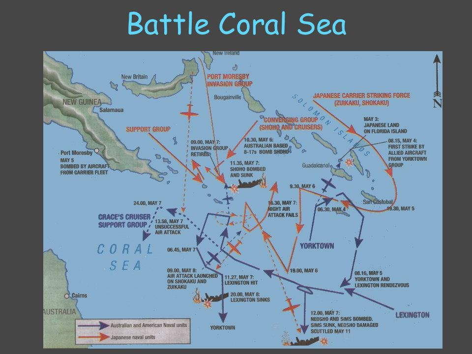 Battle Coral Sea
