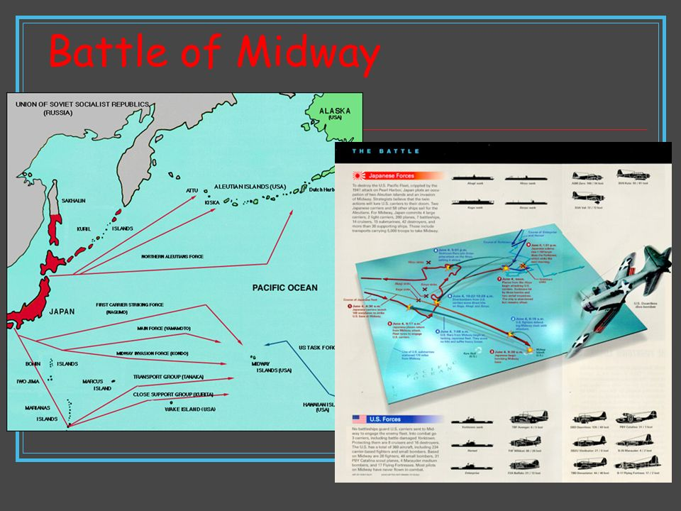 Battle of Midway A combination of surprise and luck for America.