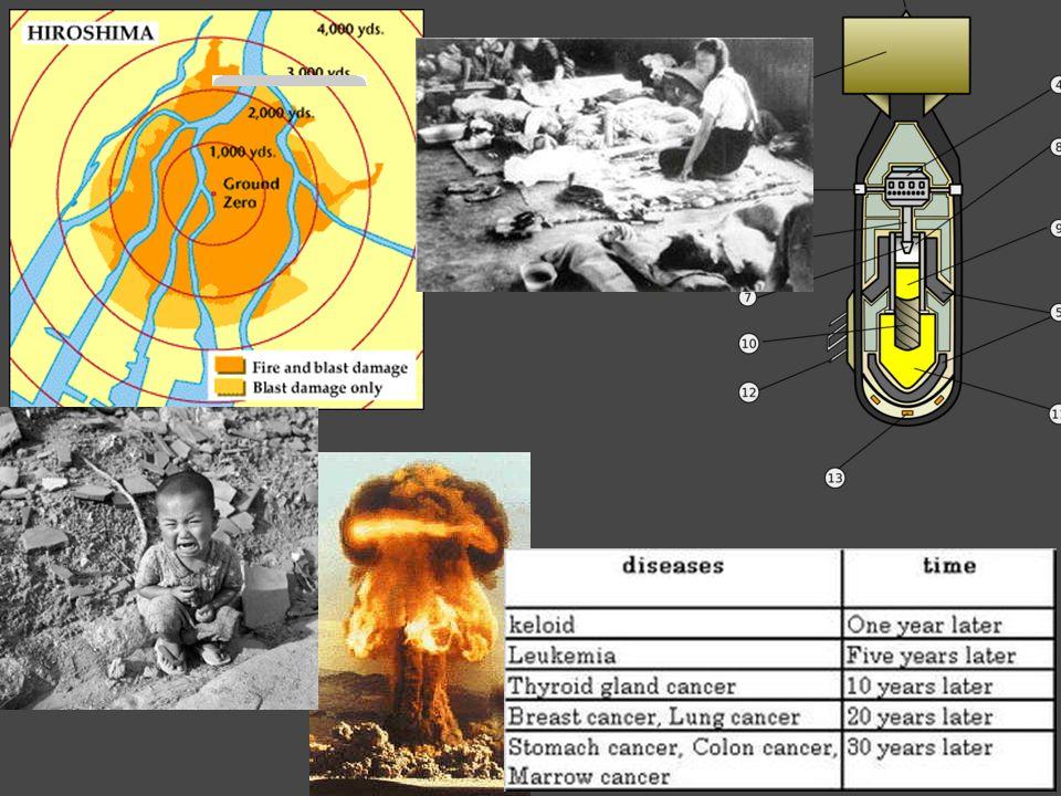 Distance from Ground Zero (km) Killed Injured Population 0 -1