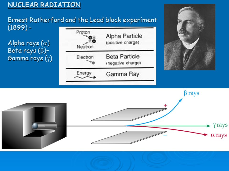 NUCLEAR RADIATION Ernest Rutherford and the Lead block experiment (1899) - Alpha rays () Beta rays ()– Gamma rays ()