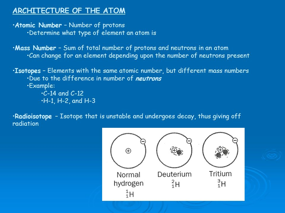 ARCHITECTURE OF THE ATOM