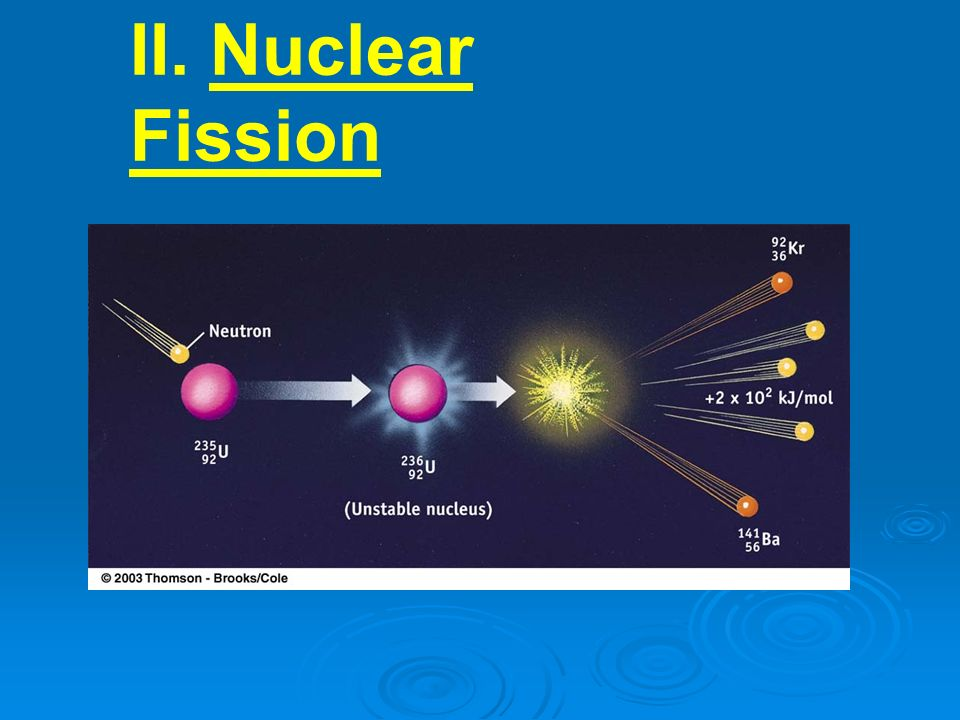 II. Nuclear Fission