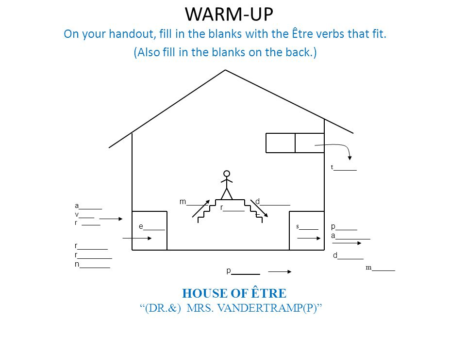 WARM-UP On your handout, fill in the blanks with the Être verbs that fit. (Also fill in the blanks on the back.)