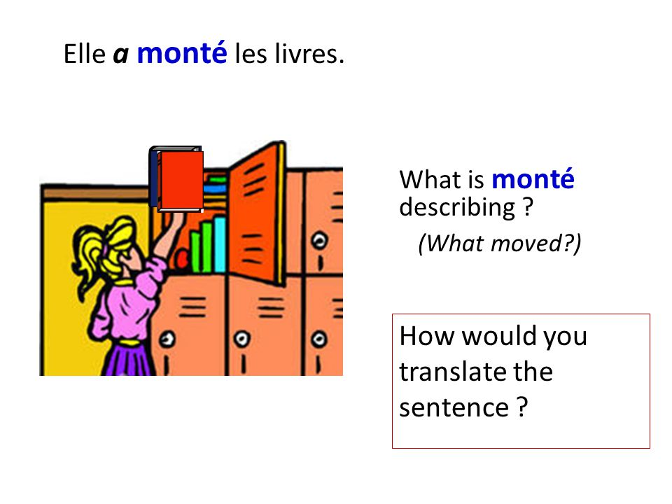 How would you translate the sentence
