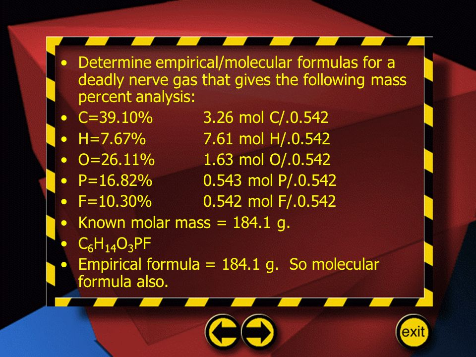 Determine empirical/molecular formulas for a deadly nerve gas that gives the following mass percent analysis:
