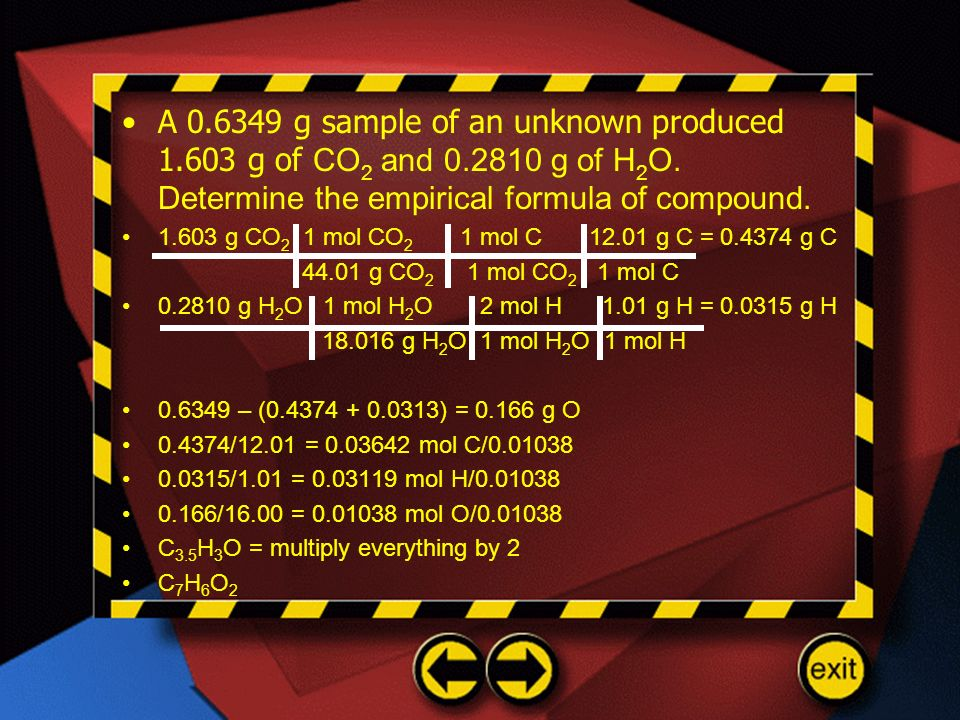 A g sample of an unknown produced g of CO2 and 0