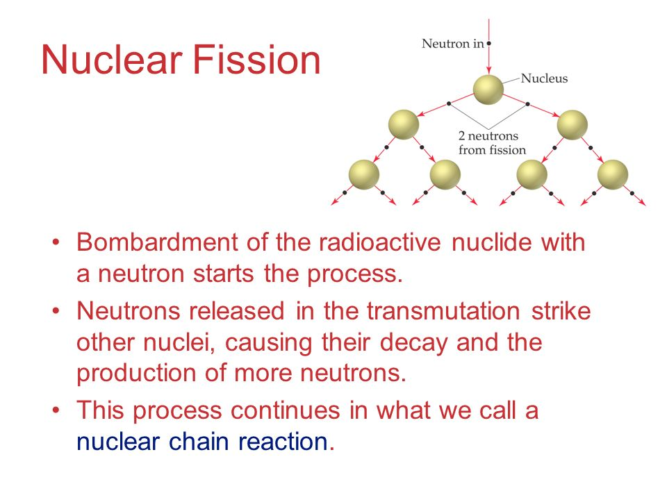 Nuclear Fission Bombardment of the radioactive nuclide with a neutron starts the process.