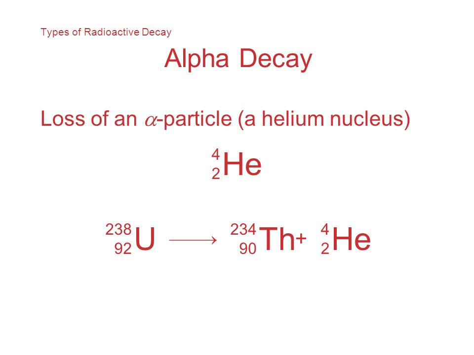 Types of Radioactive Decay Alpha Decay