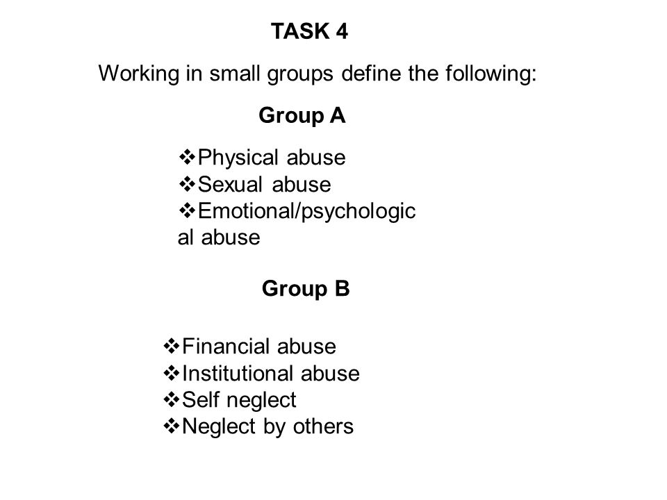 Working in small groups define the following: