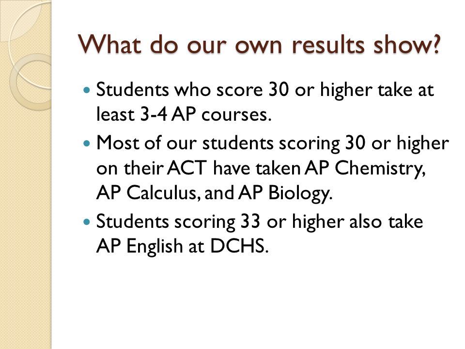 What do our own results show