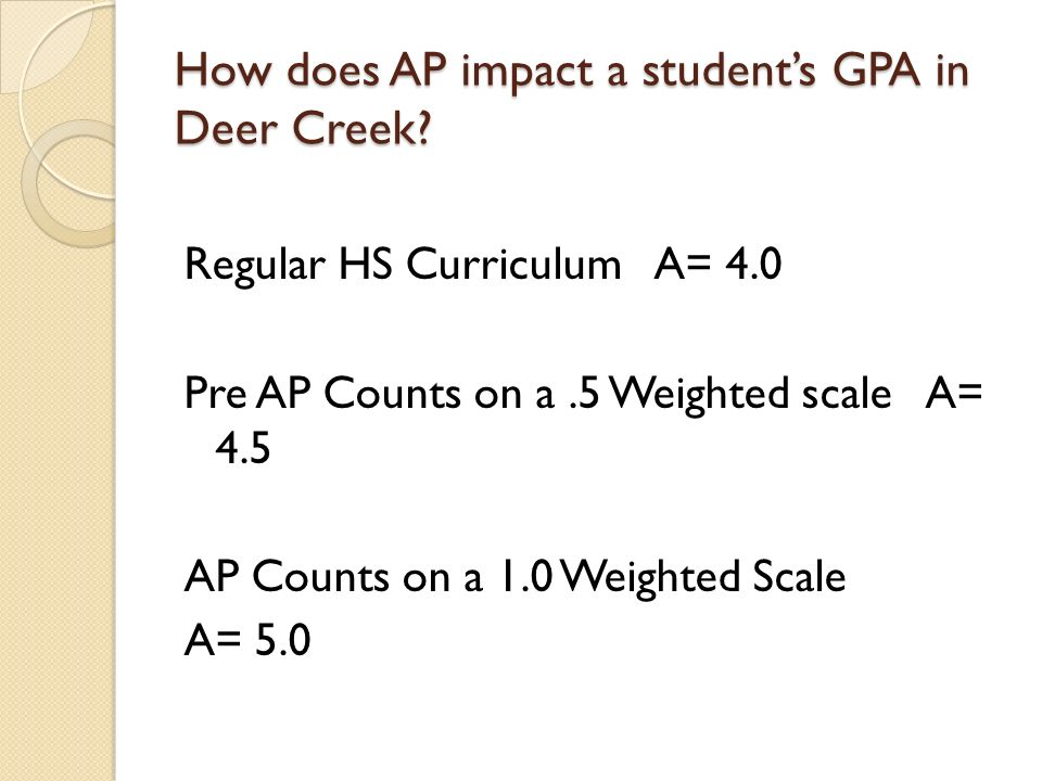 How does AP impact a student's GPA in Deer Creek