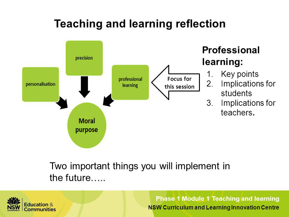 Teaching and learning reflection