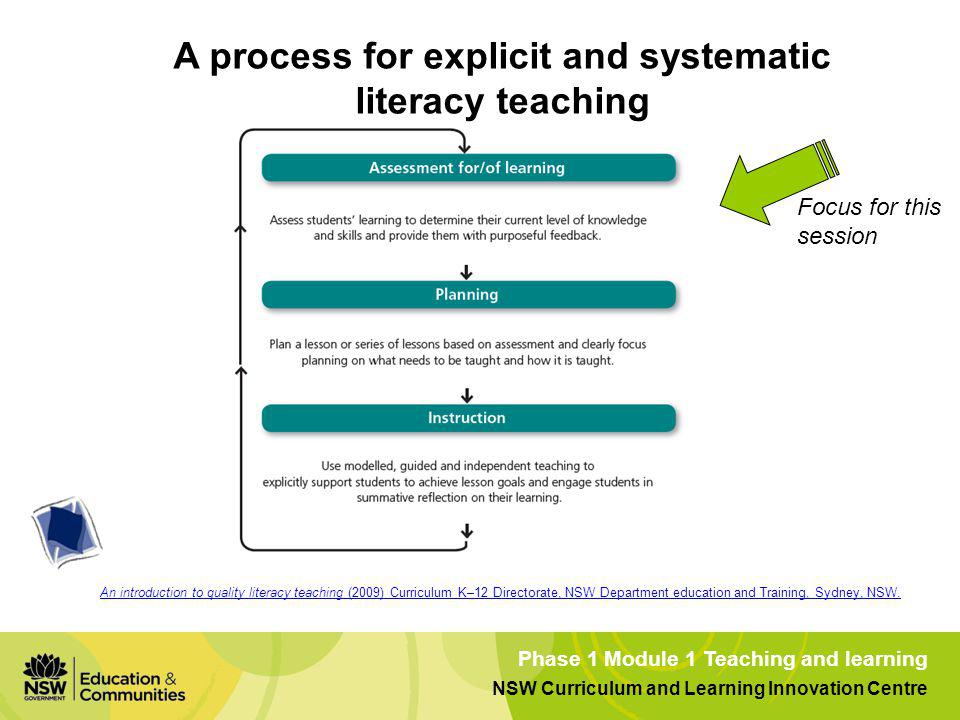 A process for explicit and systematic literacy teaching