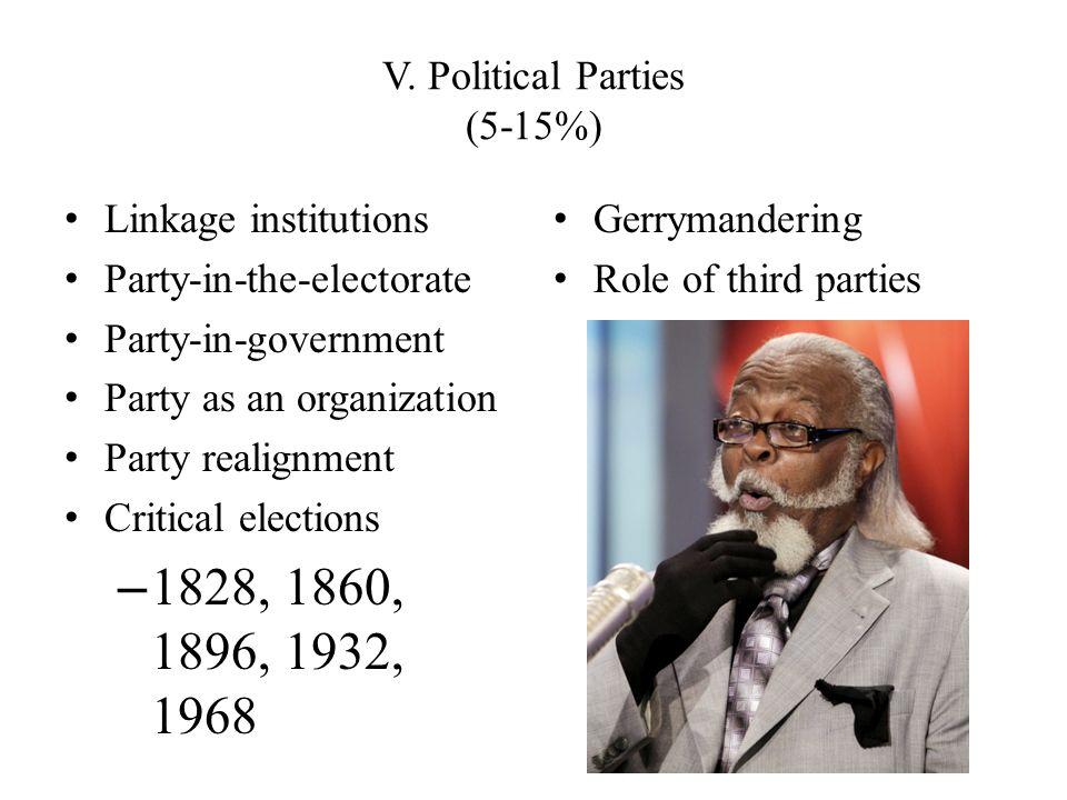 V. Political Parties (5-15%)
