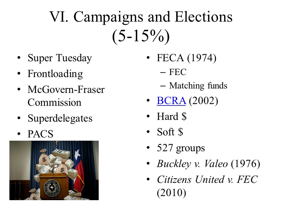 VI. Campaigns and Elections (5-15%)