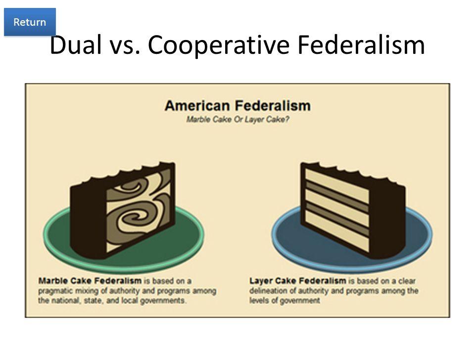 Dual vs. Cooperative Federalism