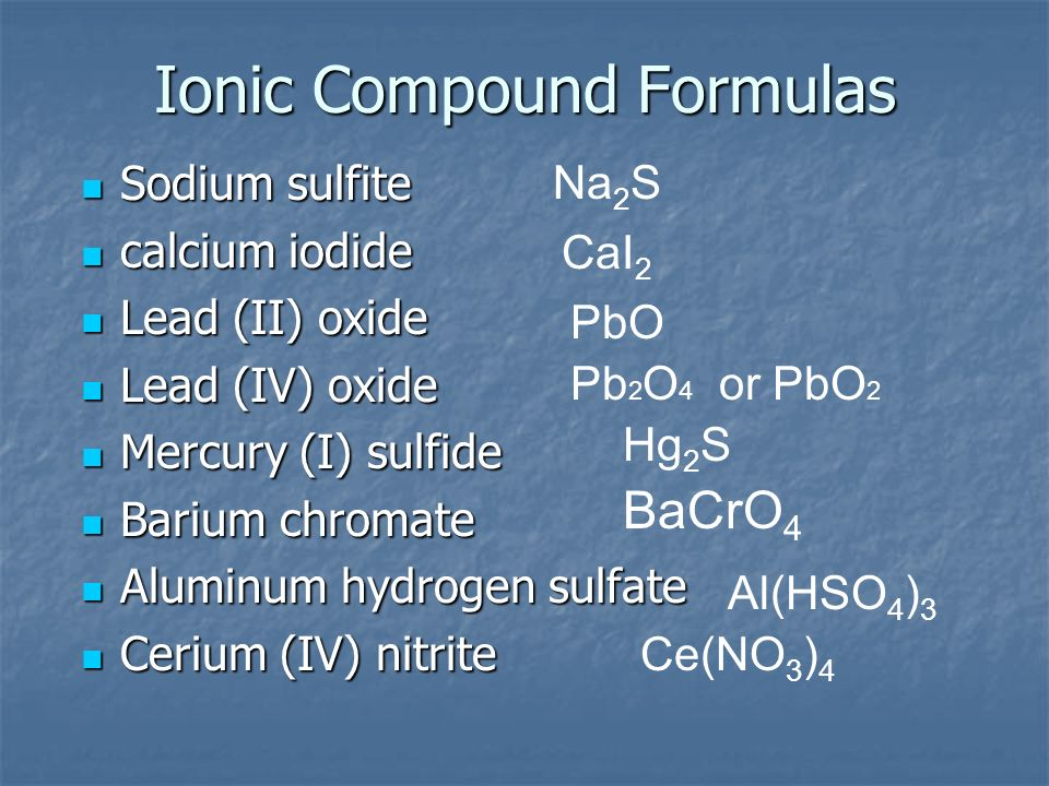 Ionic Compound Formulas