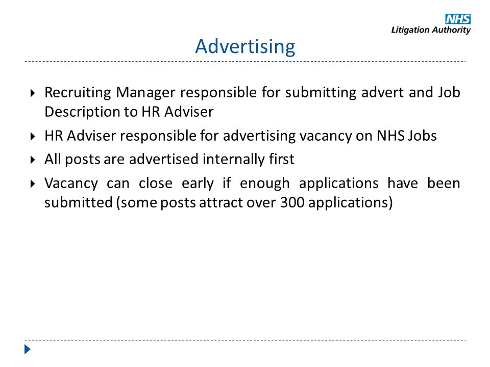 Advertising Recruiting Manager responsible for submitting advert and Job Description to HR Adviser.