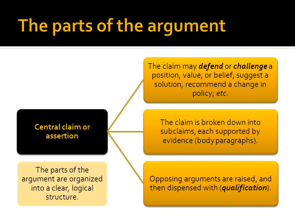 The parts of the argument