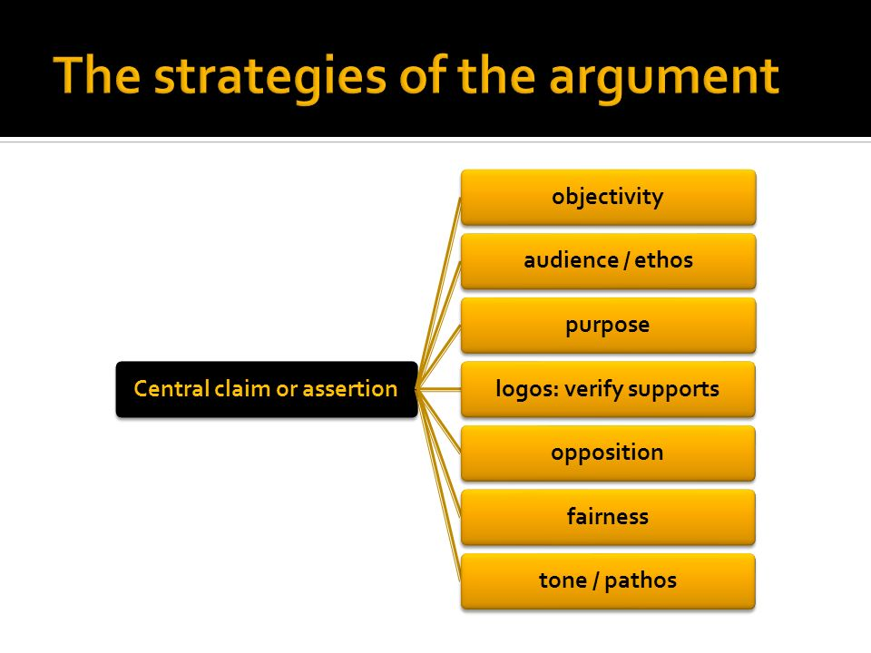 The strategies of the argument