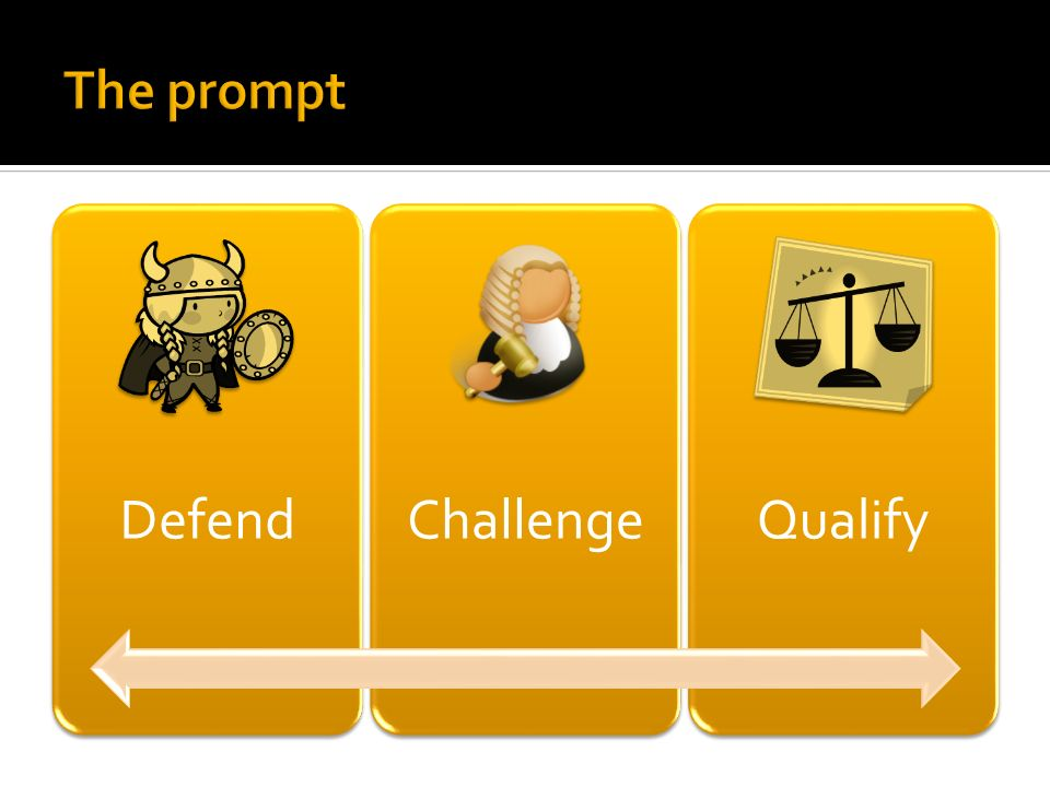 The prompt Defend Challenge Qualify