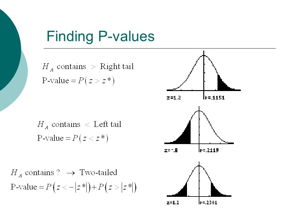 Finding P-values