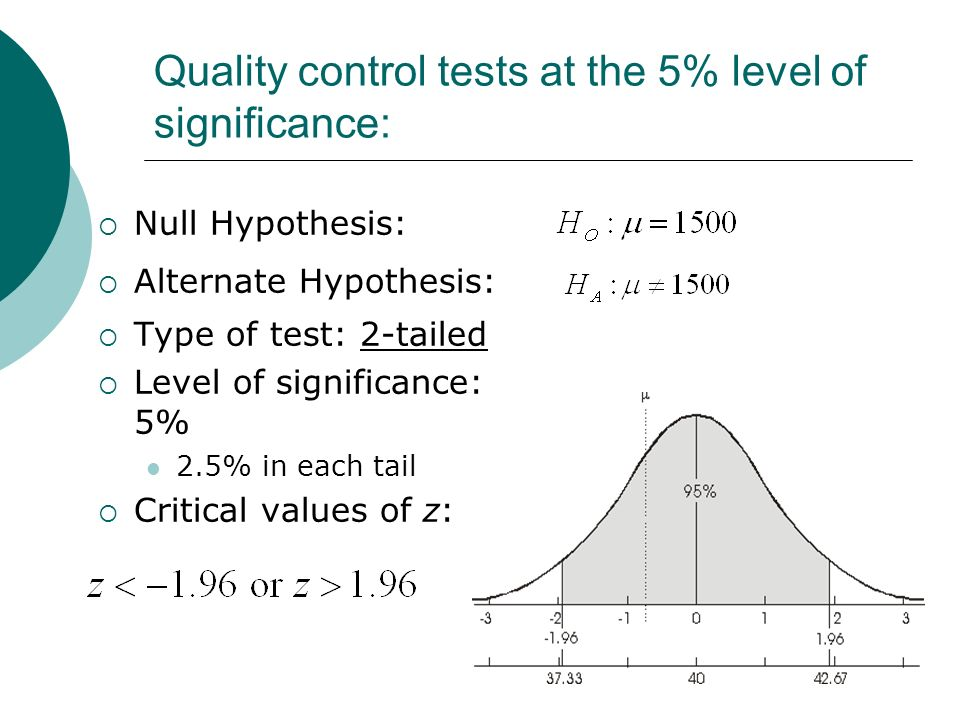 Quality control tests at the 5% level of significance: