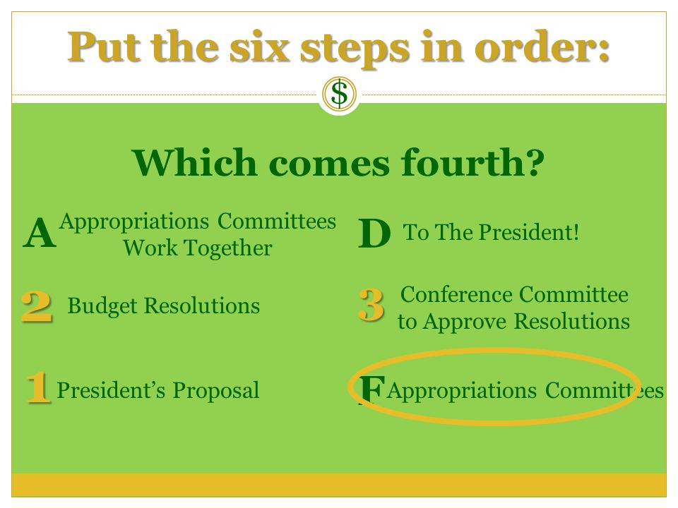 Put the six steps in order: