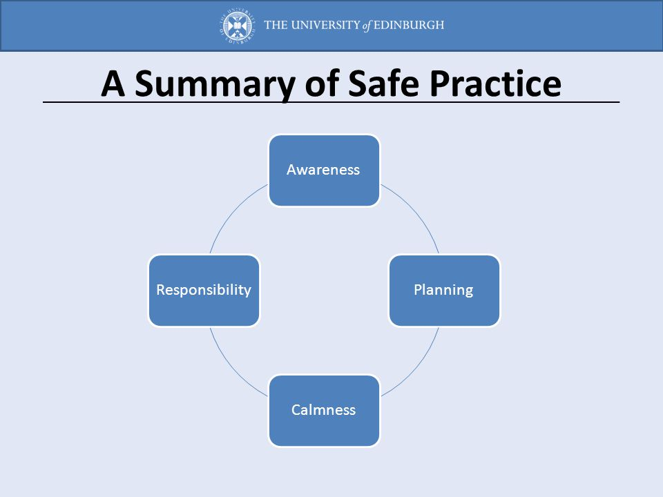A Summary of Safe Practice