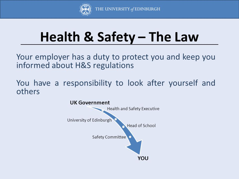 Health & Safety – The Law