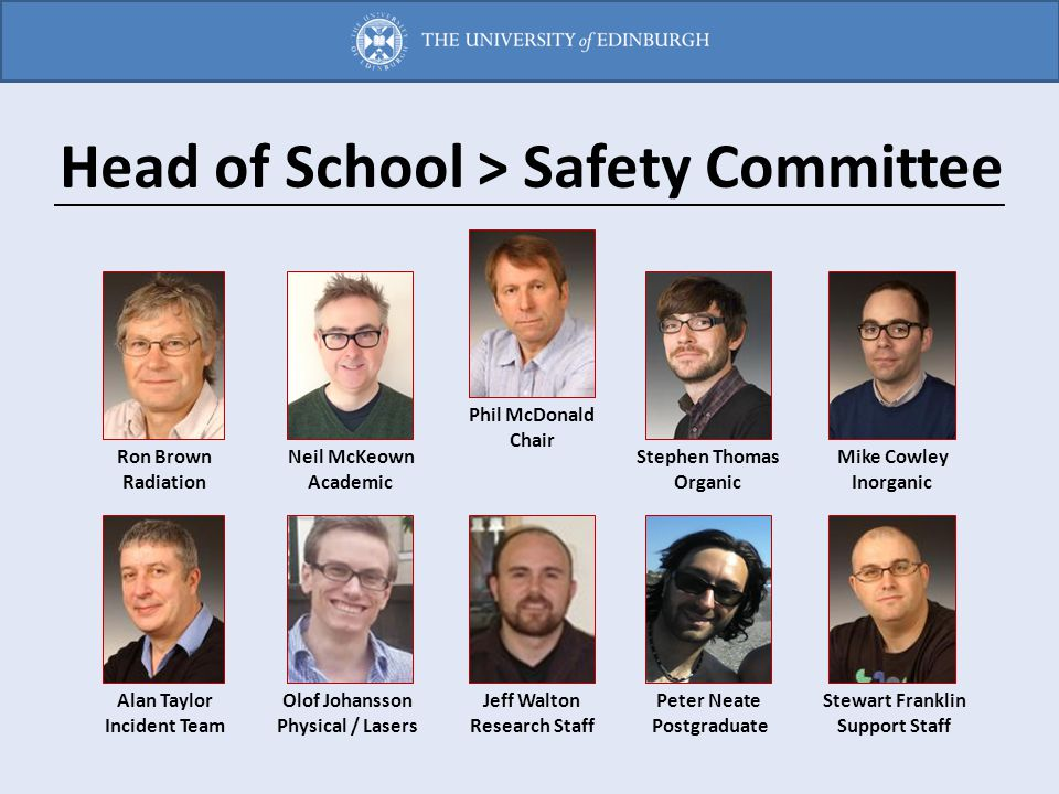 Head of School > Safety Committee