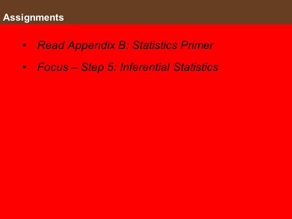 Read Appendix B: Statistics Primer