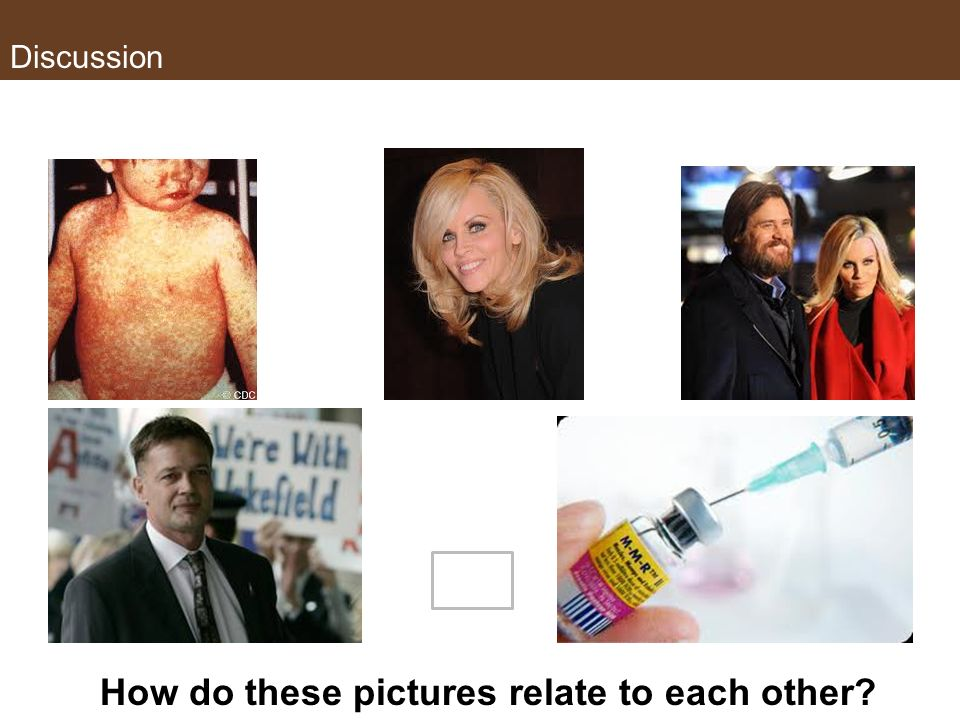 How do these pictures relate to each other