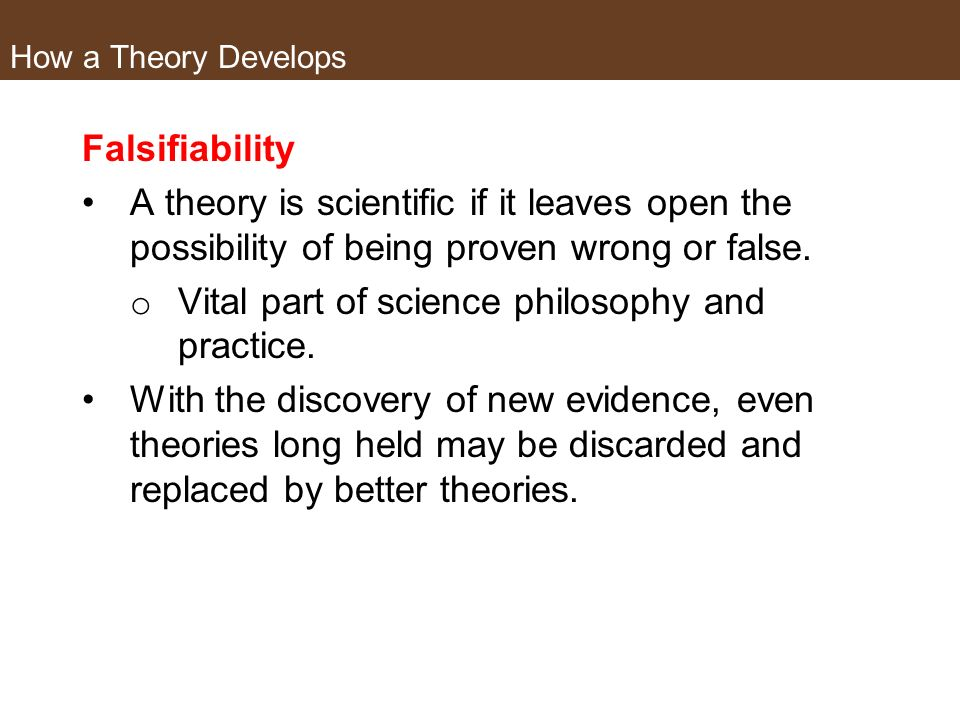 Vital part of science philosophy and practice.