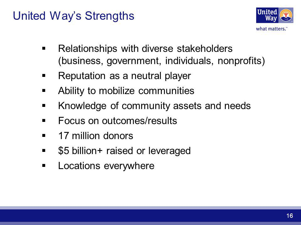 United Way's Strengths