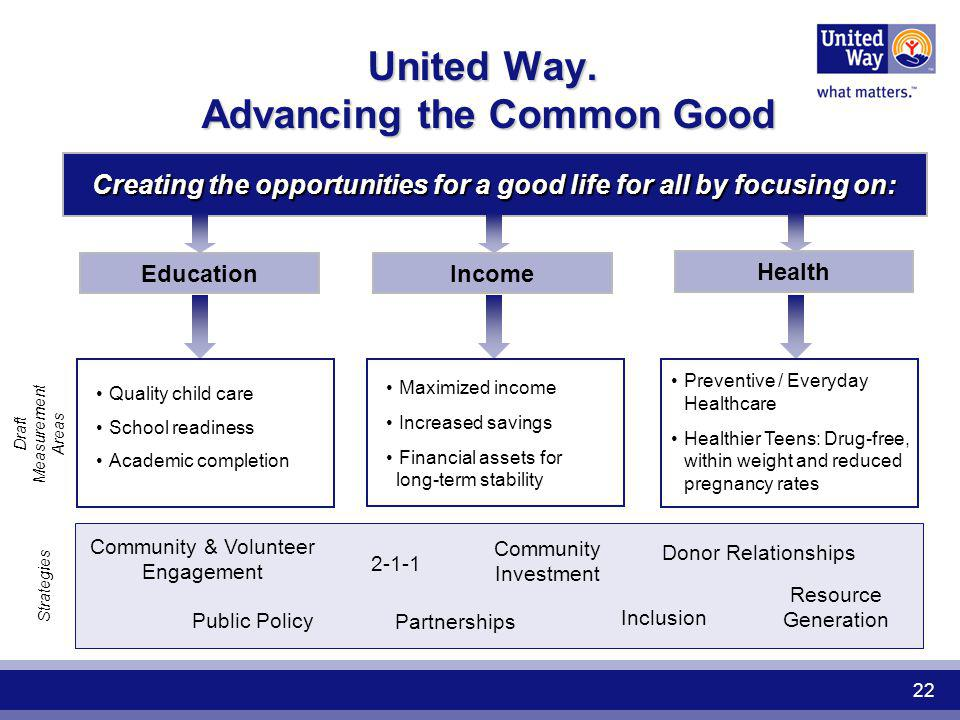 United Way. Advancing the Common Good