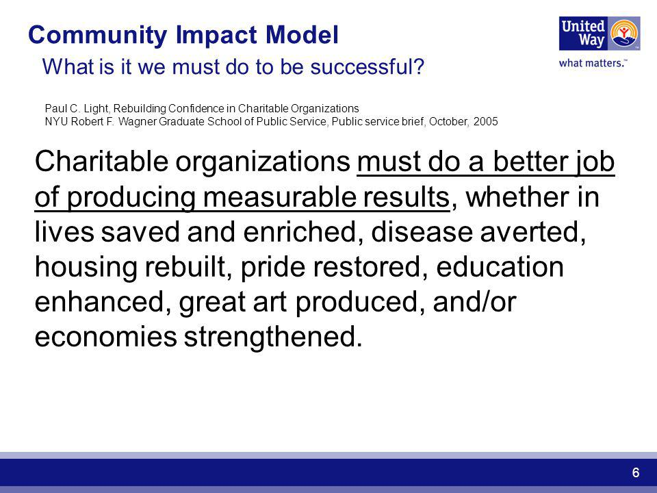 Community Impact Model What is it we must do to be successful