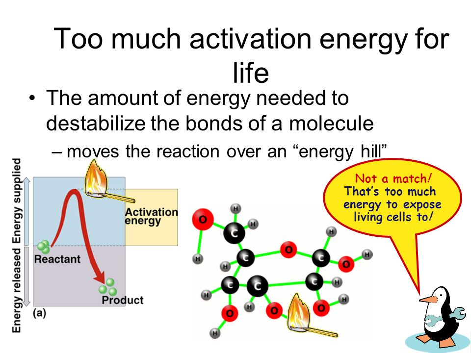 Too much activation energy for life