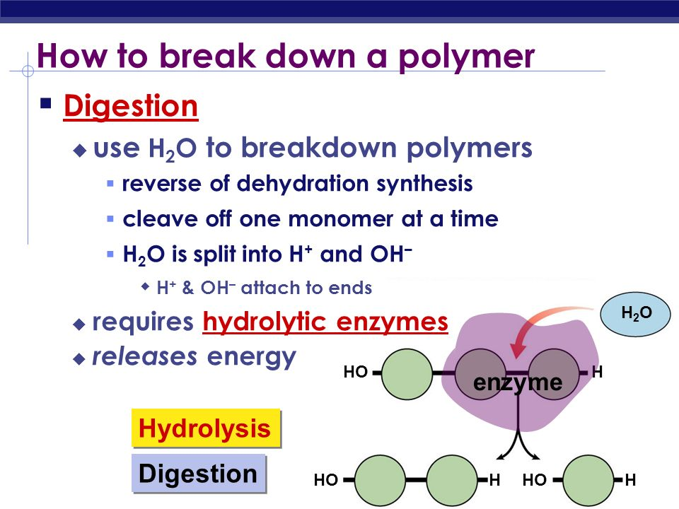 How to break down a polymer