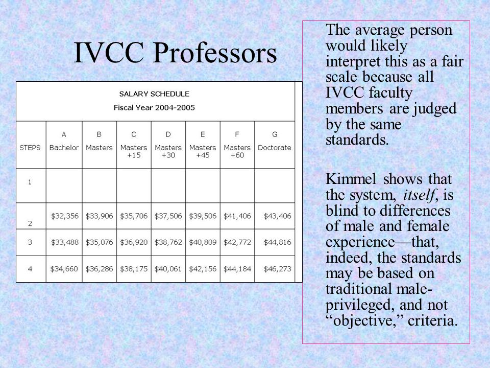 IVCC Professors The average person would likely interpret this as a fair scale because all IVCC faculty members are judged by the same standards.