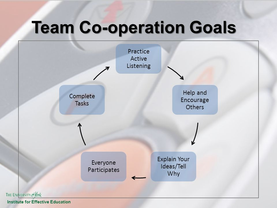 Team Co-operation Goals