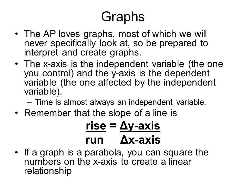 Graphs rise = Δy-axis run Δx-axis