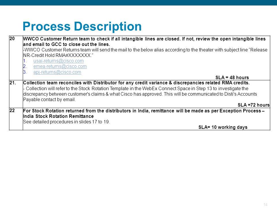 Process Description 20.