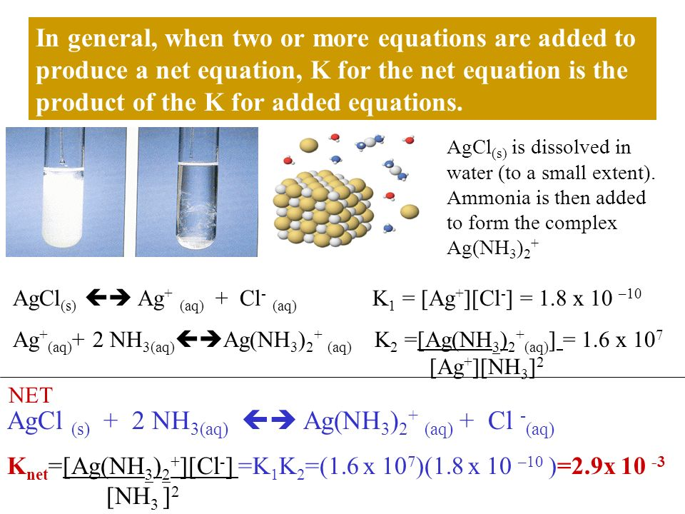 AgCl (s) + 2 NH3(aq)  Ag(NH3)2+ (aq) + Cl -(aq)