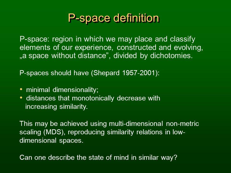 P-space definition