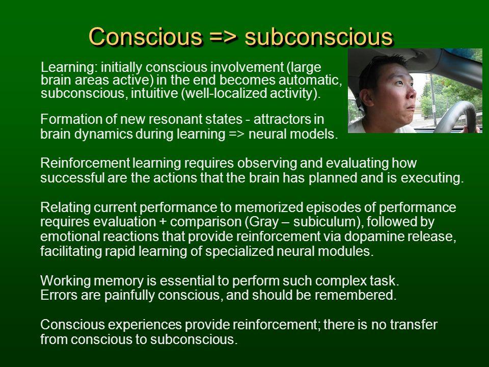 Conscious => subconscious