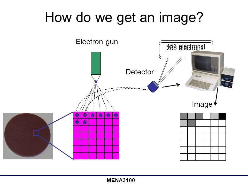 How do we get an image Electron gun Detector Image 156 electrons!