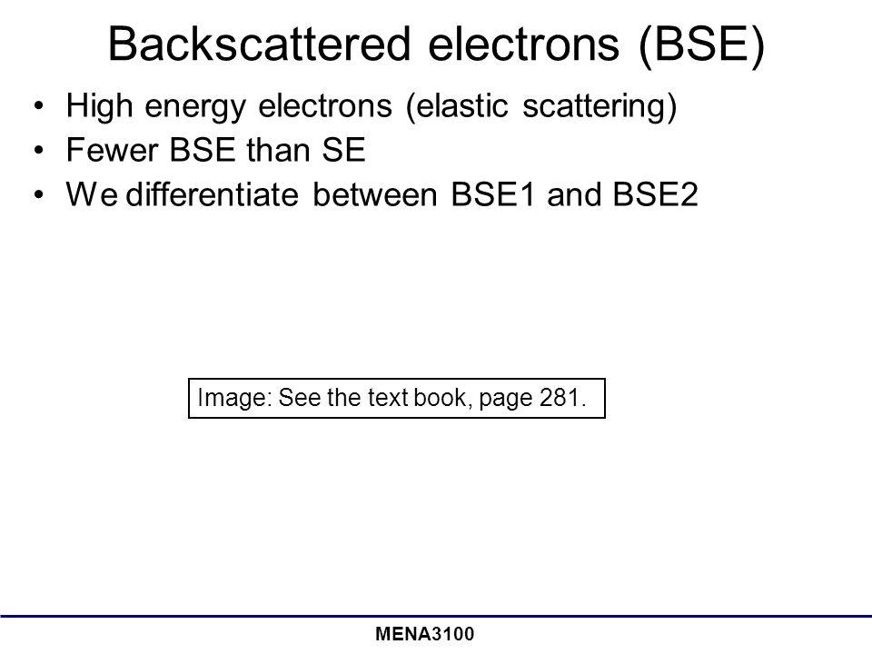 Backscattered electrons (BSE)