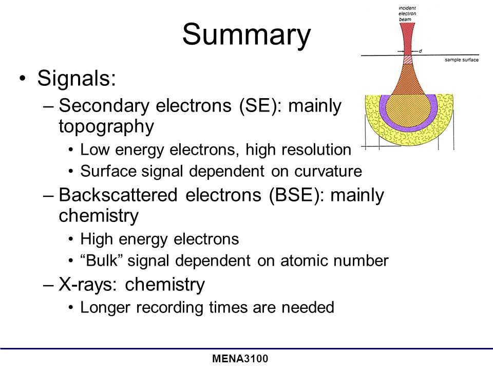 Summary Signals: Secondary electrons (SE): mainly topography